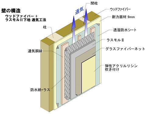 壁構造(WF&モルタル:カタログ用)_000001.jpg